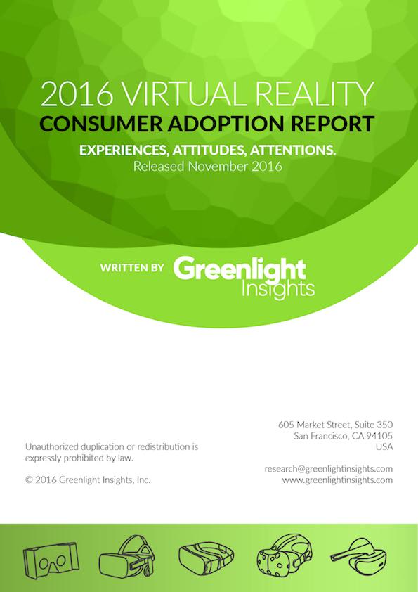 vr consumer market