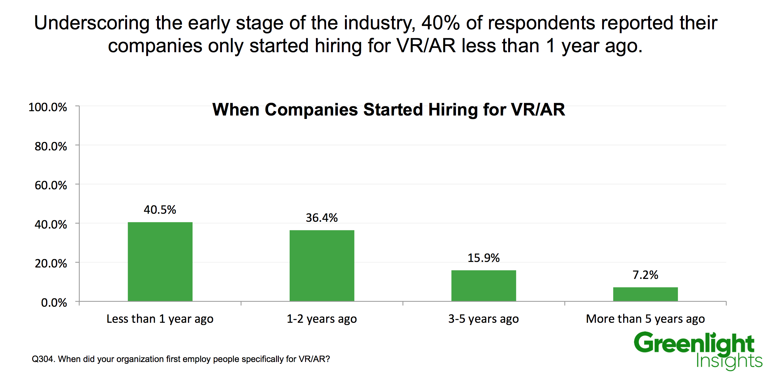 companies hiring for virtual and augmented reality