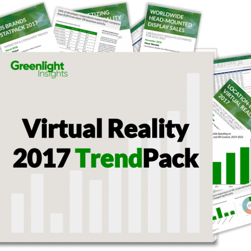 Virtual Reality 2017 TrendPack