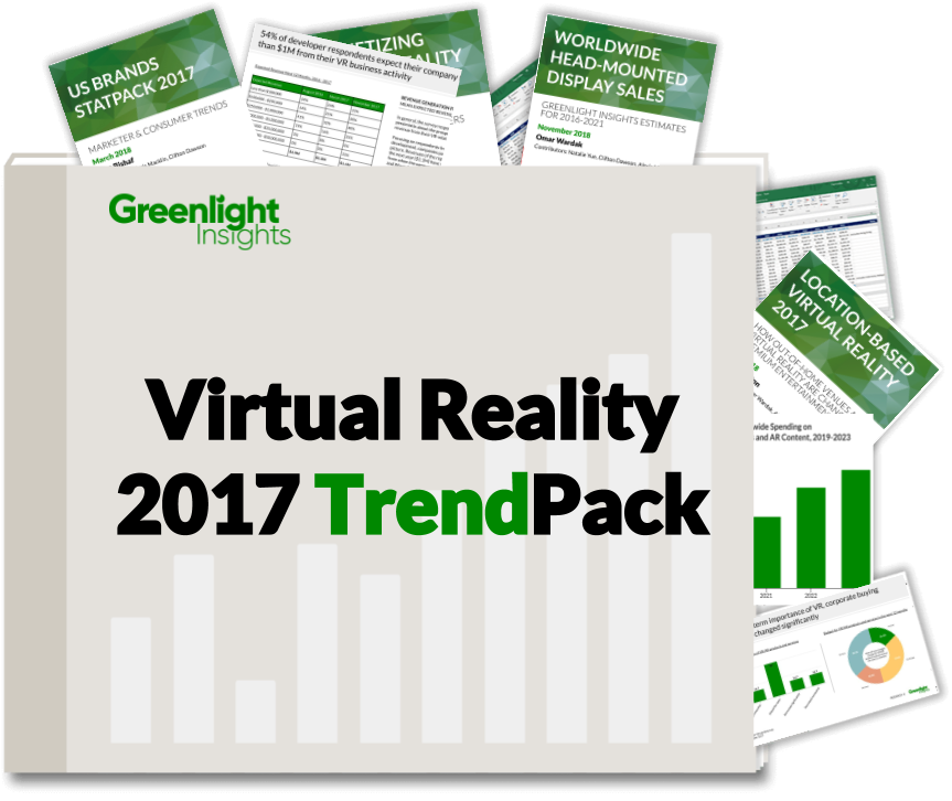 Get the new Virtual Reality 2017 TrendPack