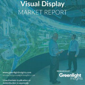 2018 Global Visual Display Market Report